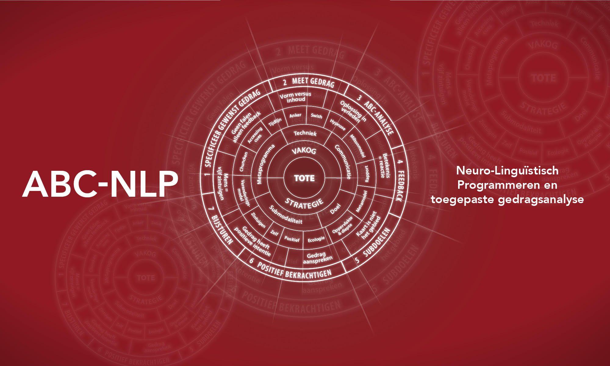 ABC-NLP